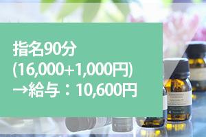 指名90分(16,000+1,000円)→給与:10,600円