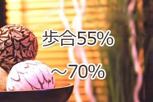 超高率歩合(55~70%)で貴女をサポート致します!
